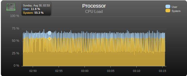 CPU.JPG.bb7499ce3c5e9f095c43901fc0875377.JPG