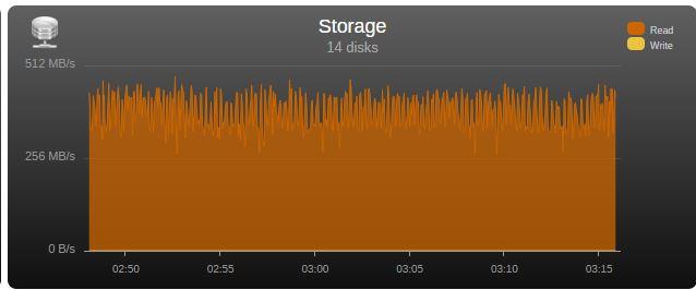 Storage.JPG.a8167571d63ec762ab6203e98f988c49.JPG