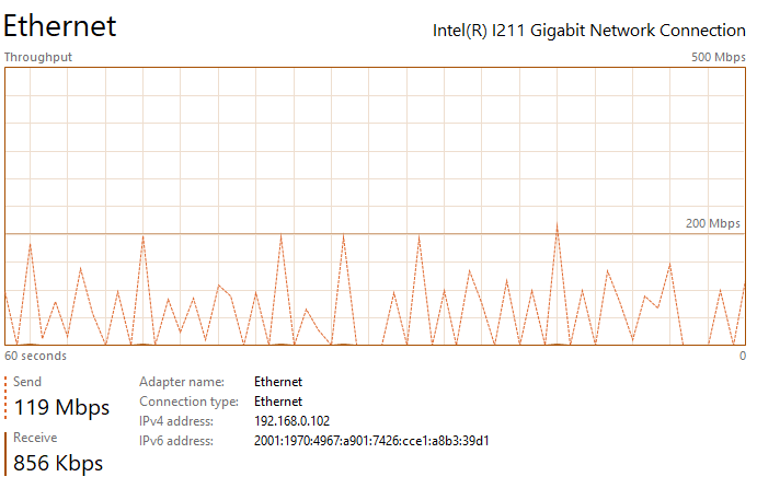 Nextcloud Upload After Changes Steady State.PNG