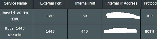 ports.png.b1de05774442bcf33ea302d9bcf6eb76.png