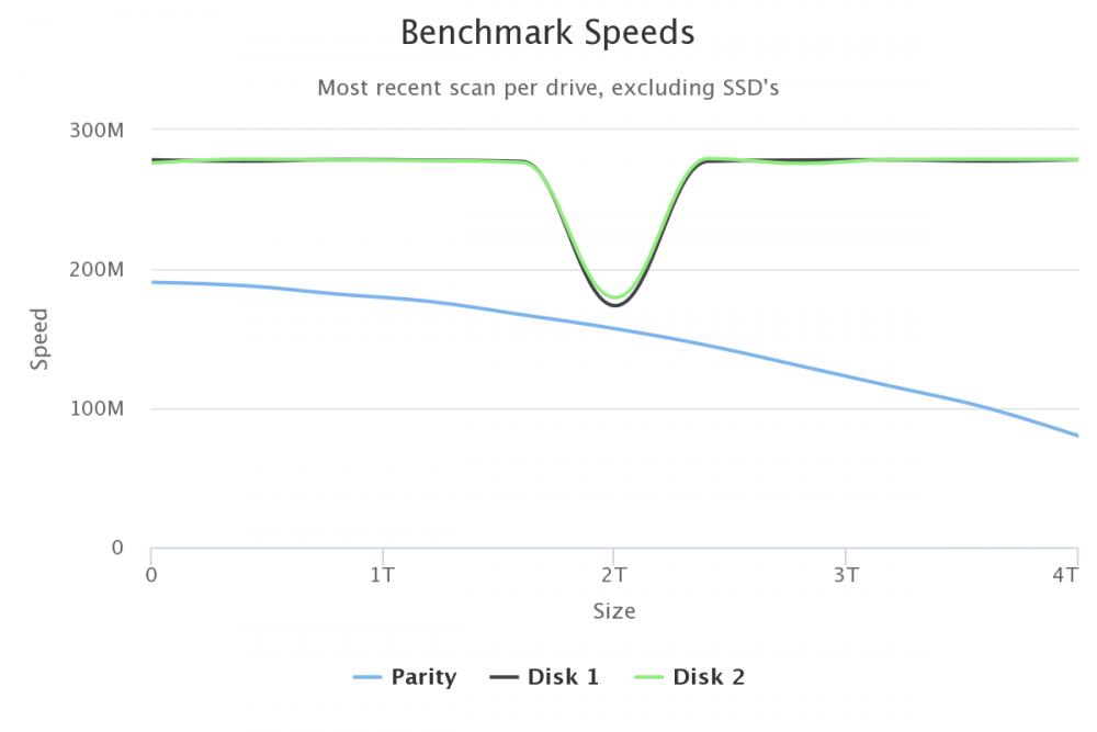benchmark-speeds.png