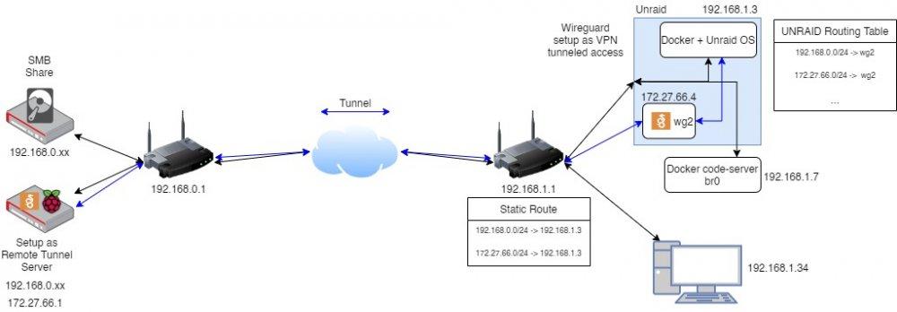 diagram.jpg.9fde766757fe1fd9df0e1eb46892cf98.thumb.jpg.b5f6fdba0a6d15ffaa1c2812b2123435.jpg